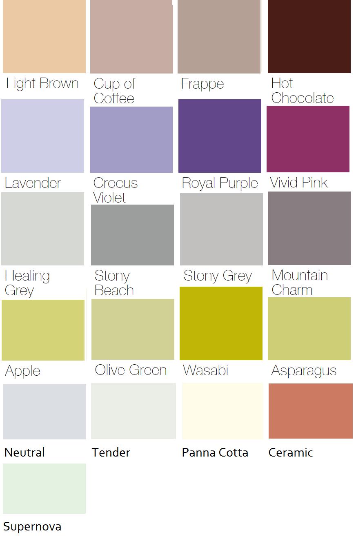 Tester Próbka Beckers Designer Colour